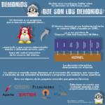 Linux en Imagenes «Deminos»