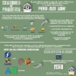 """Linux en Imágenes """"Gestores de paquetes"""""""