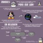 "Linux en Imágenes ""Zombies"""