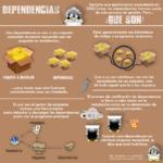 ¿Qué son las dependencias?
