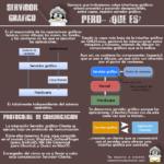 ¿Qué es el servidor gráfico?